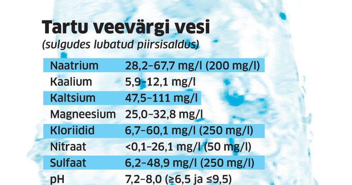 Kraanist tuleb hea joogivesi: