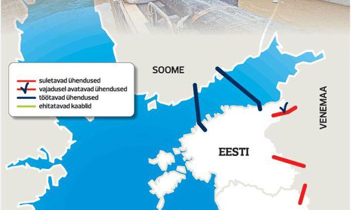 86769ee4ea8 Balti elektrivõrgu lahutamine Venemaast on majanduslikult mõttetu ...